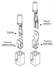 Chains terminals /  MG - Schema